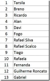 Ranking_2etapa_2011